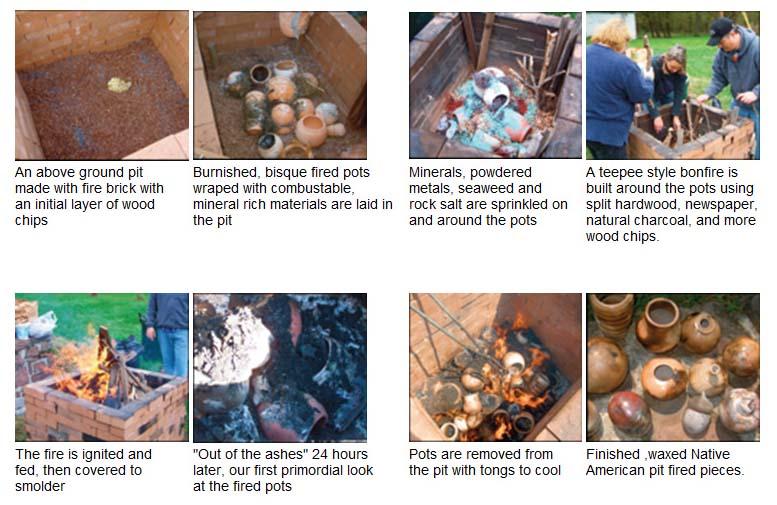 Pit Firing - Pit Firing Earth Center Pottery